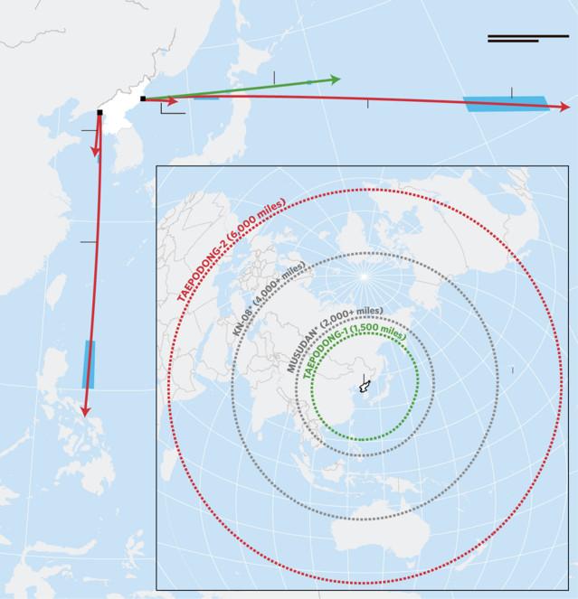 朝鲜国旗矢量图