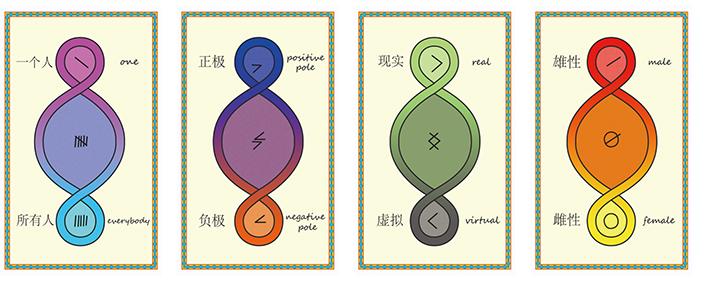 《第三天堂纱帘—三元转化》,12面纱帘,织物印刷,500x300cm,2020年